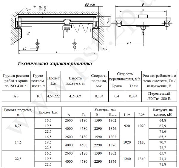 Технически характеристики крана мостового опорного