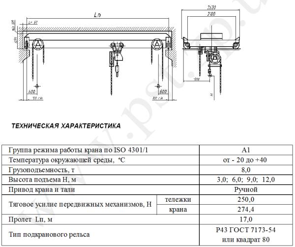 Технические характеристики крана мостового ручного
