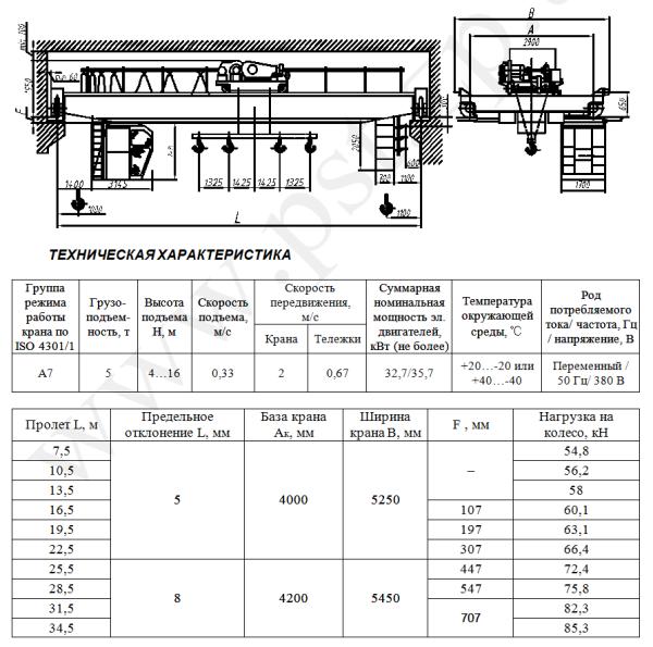 Технические характеристики крана мостового общепромышленного электрического