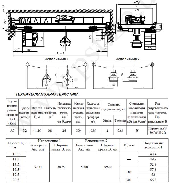 Технические характеристики мостовых грейферных кранов