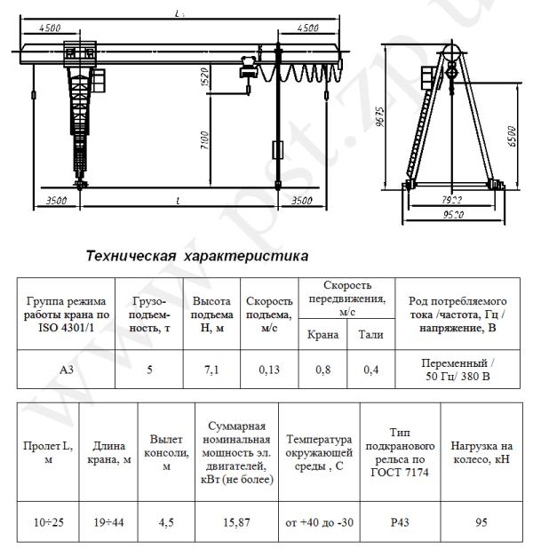 Технические характеристики козловых кранов_2