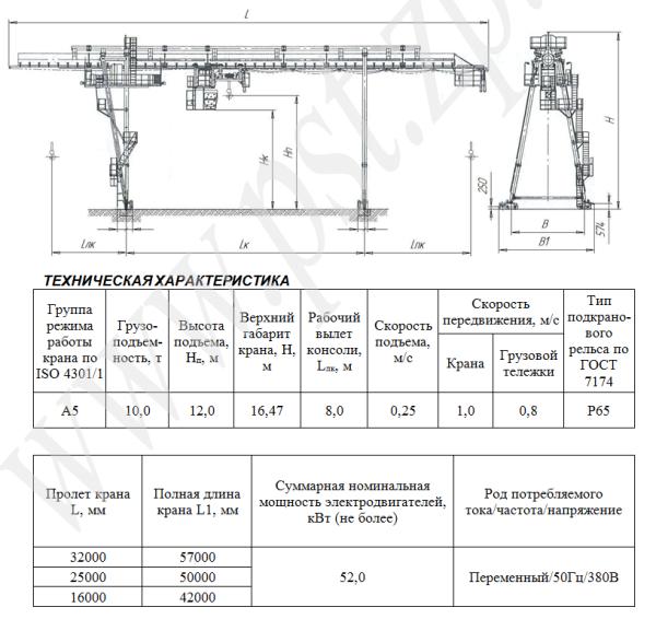 Технические характеристики козловых кранов_3