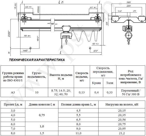 Технические характеристики крана мостового подвесного электрического