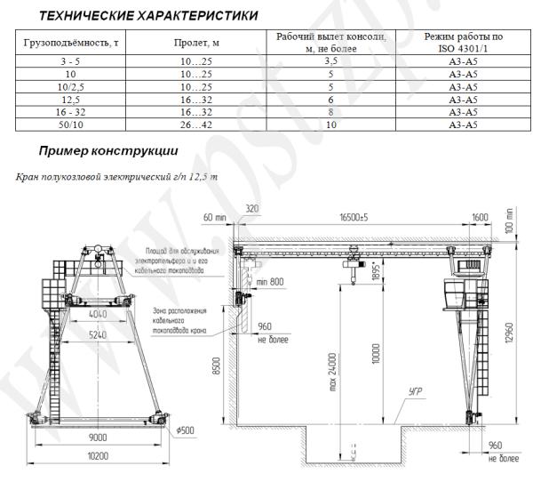 Технические характеристики полукозловых кранов